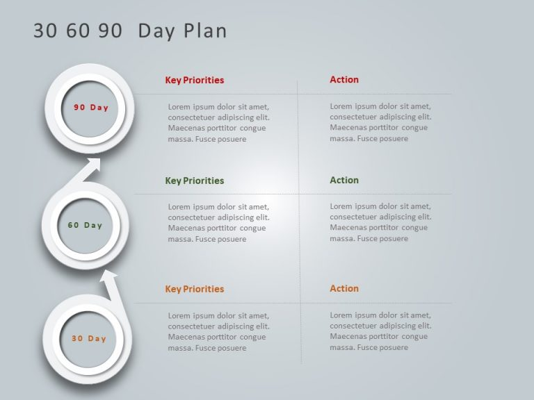 30 60 90 Day Plan Powerpoint Template 7
