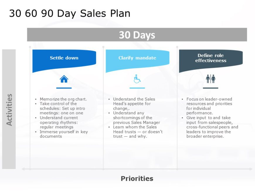 30 60 90 day plan sales manager