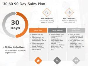 30 60 90 day sales plan 02