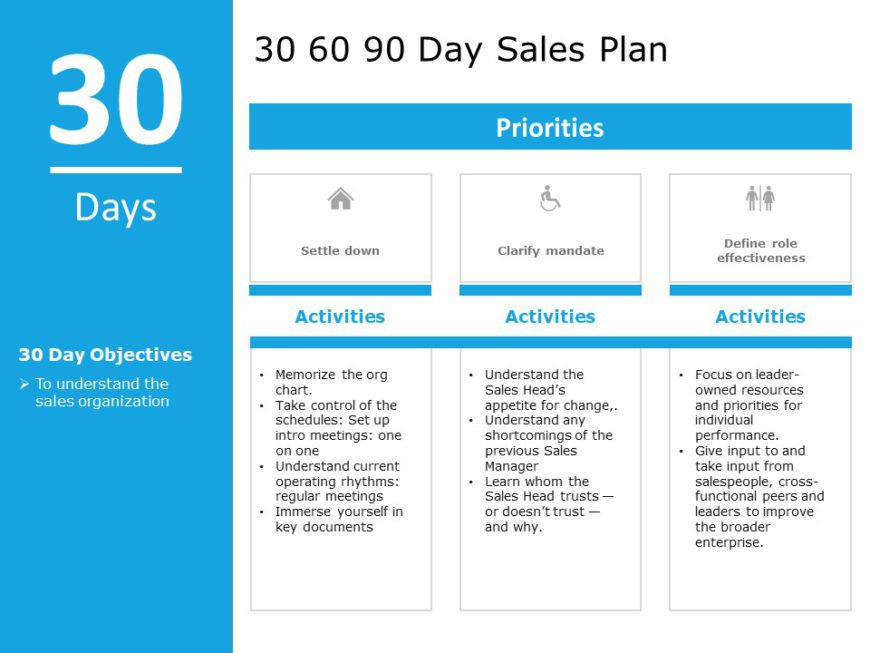 30 60 90 sales plan