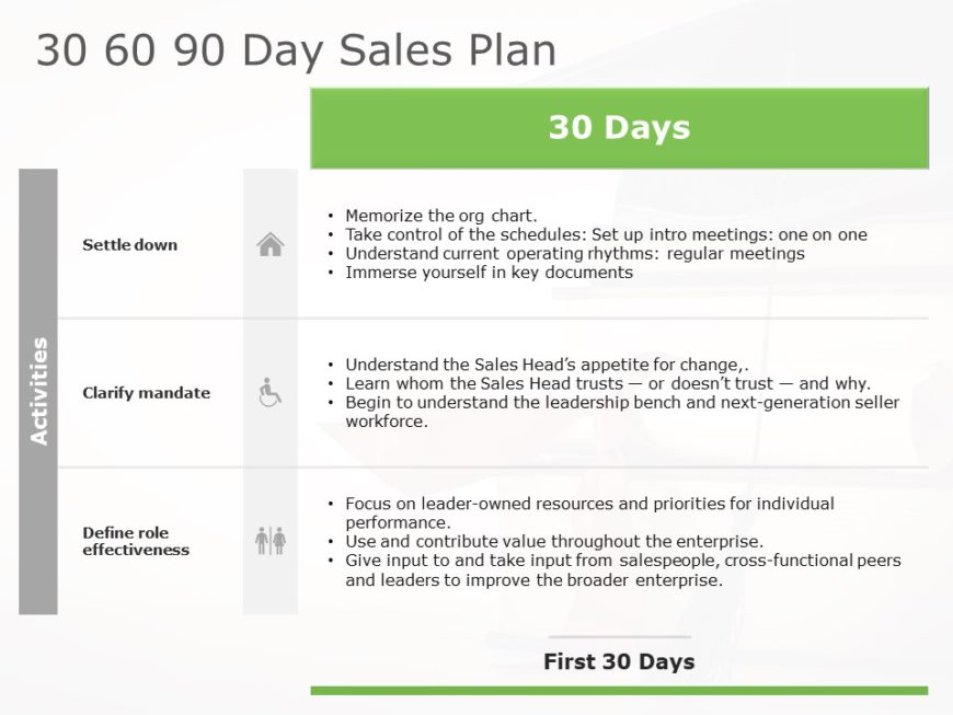 30 60 90 sales manager plan