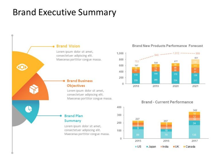 Brand Executive Summary PowerPoint Template