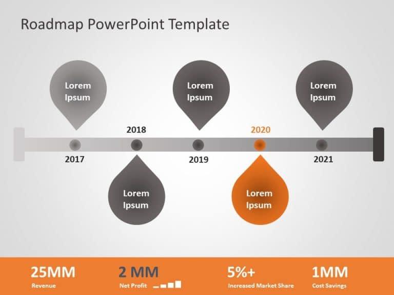 Business Roadmap PowerPoint Template 22