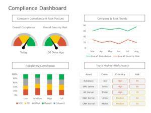 Compliance Dashboard 01