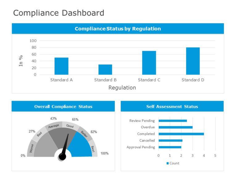 Compliance Dashboard 02