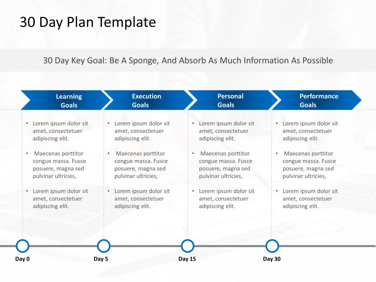 Detailed 30 60 90 day plan template
