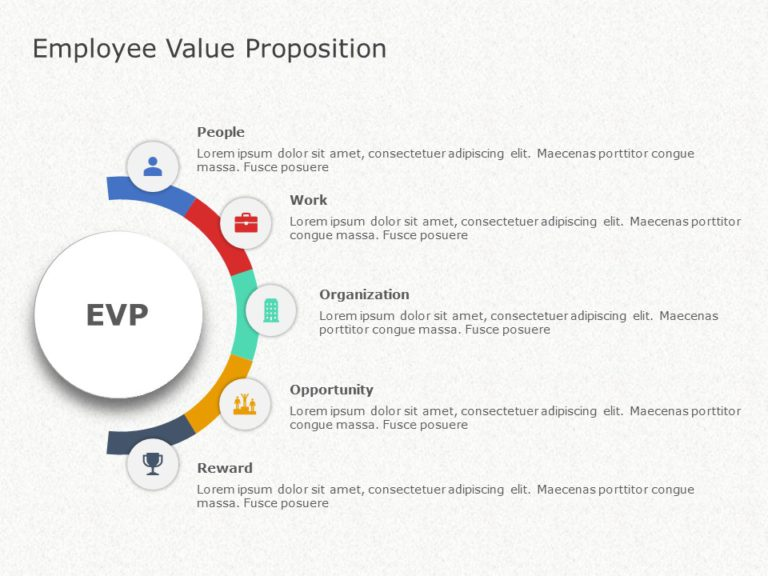 Employee Value Proposition 02