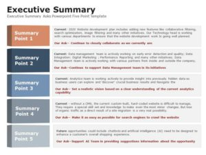 Executive Summary Asks Powerpoint Five Point Template