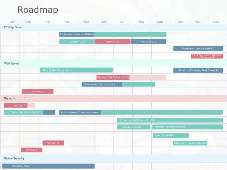 IT Project Roadmap