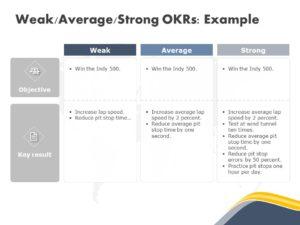 OKR Example 01