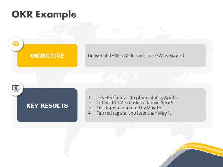 OKR Example 02