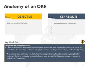 OKR Framework 01