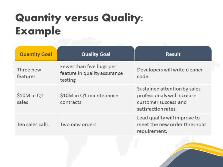 OKR Framework 02