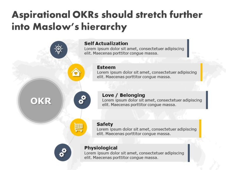 OKR Framework 03