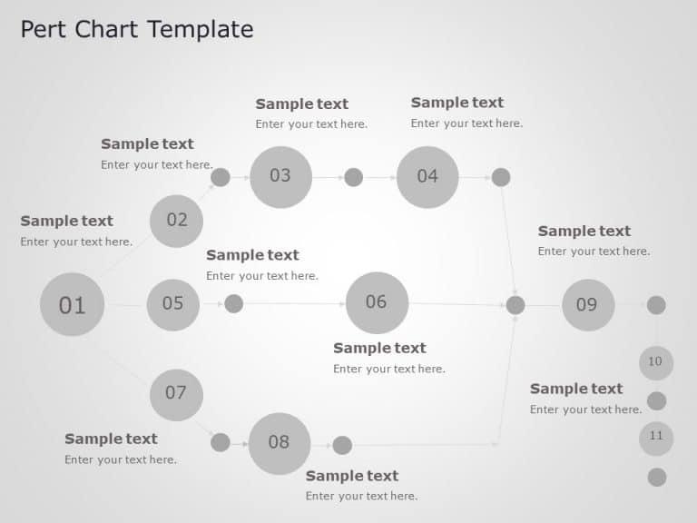Pert Chart Powerpoint Template