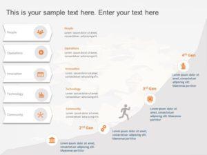 Product Roadmap Journey