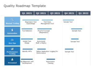 Quality Roadmap 01