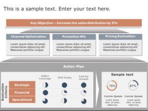 Sales Business Executive Summary