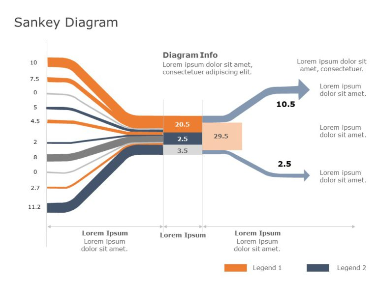 Sankey Diagram 01