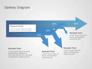 Sankey Diagram 02