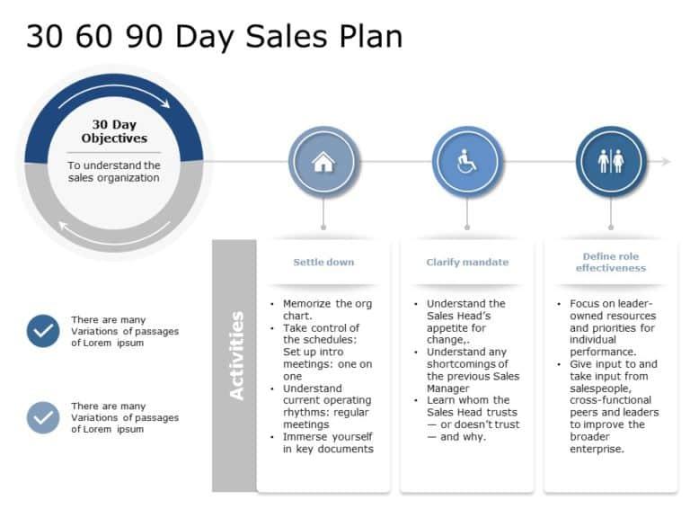 30 60 90 day sales plan 01