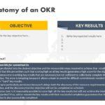 OKR Planning Deck