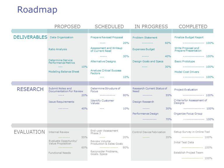 Strategy Roadmap 03