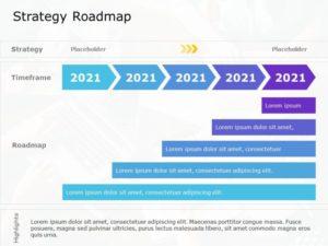 Strategy Roadmap 17