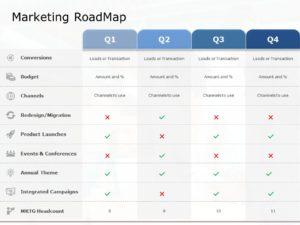 Marketing Plan Roadmap 02