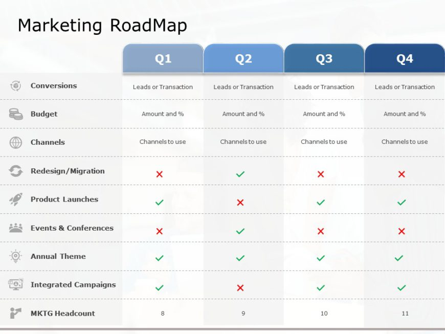 Marketing Plan Roadmap 02