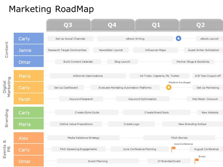 Marketing Plan Roadmap 03