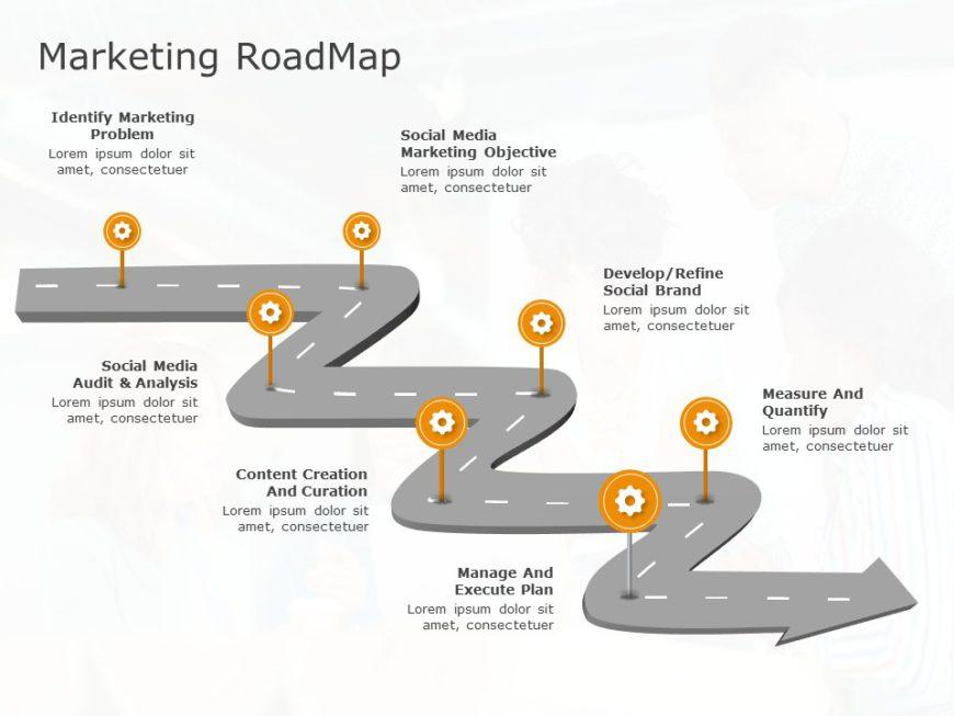 Marketing Plan Roadmap