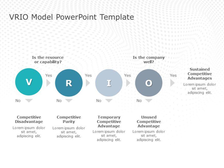 VRIO Framework Example