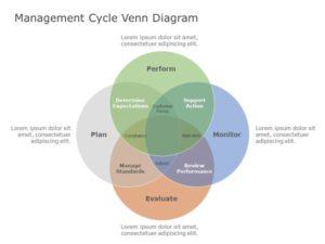 4 Way Venn Diagram 01