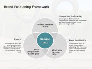 Brand Positioning Framework Template