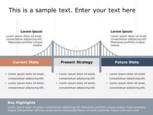 Bridge Current State Future Gap Analysis