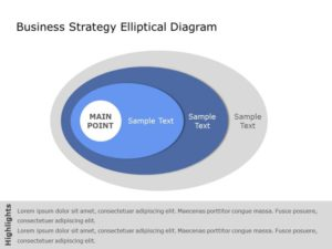 Business Strategy Eliptical Powerpoint Diagram