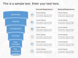 Buyer Journey PowerPoint Template