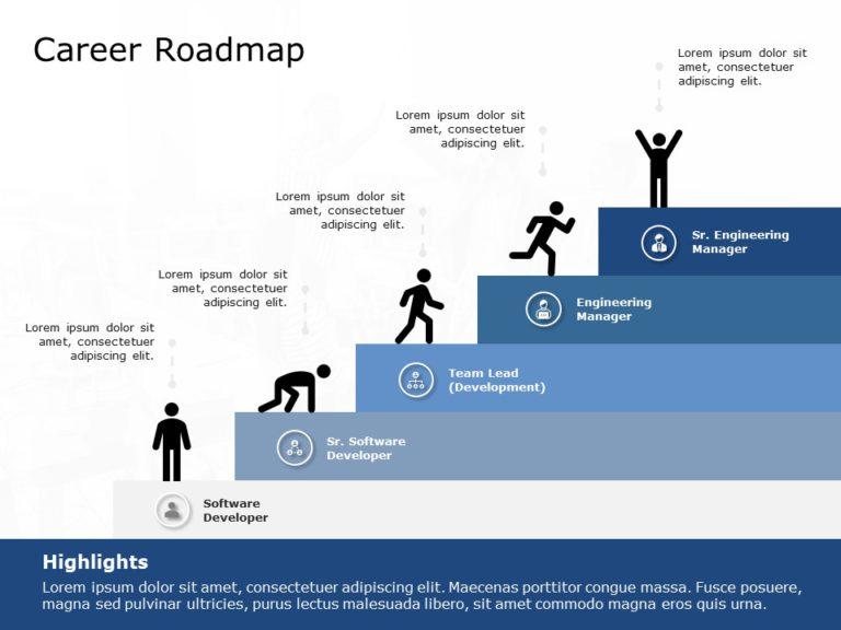 Career Roadmap 02