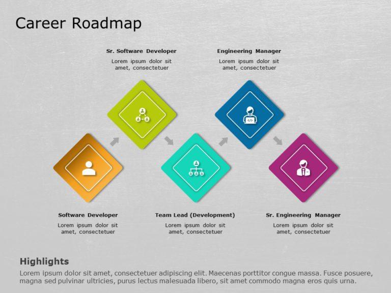 Career Roadmap 03