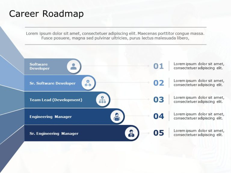 Career Roadmap 04