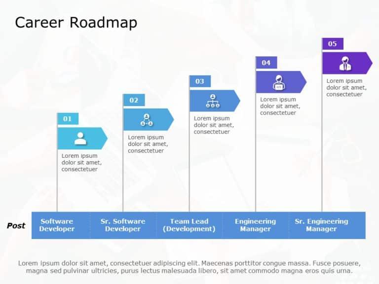 Career Roadmap 05