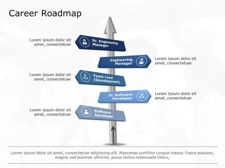 Career Roadmap 07