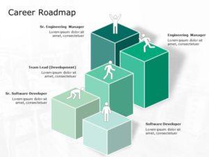 Career Roadmap 10