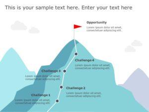 Challenge Roadmap 01