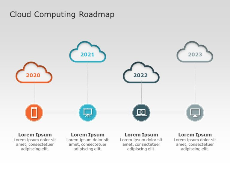Cloud Computing Roadmap