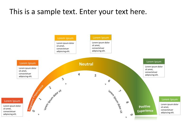 Customer Experience PowerPoint