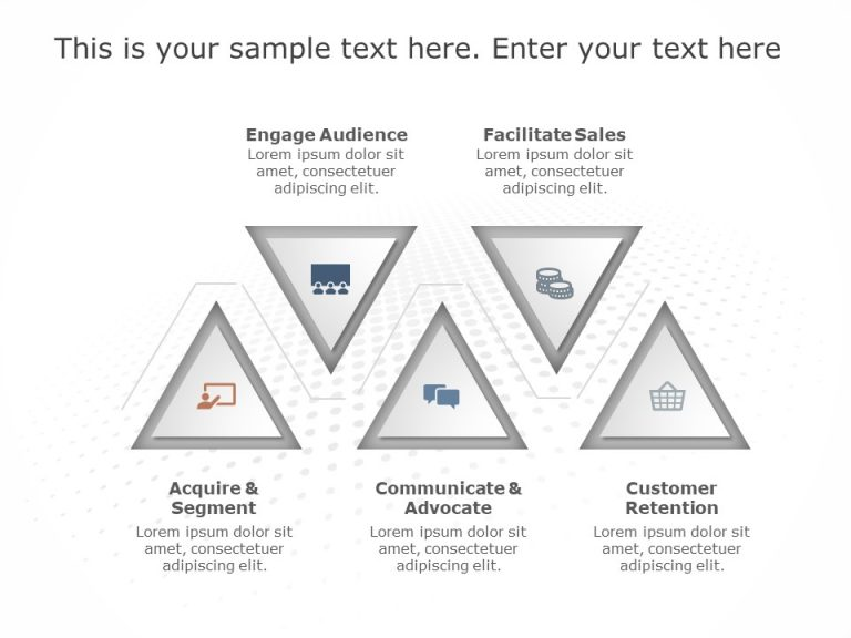 Customer Journey Cycle Triangle