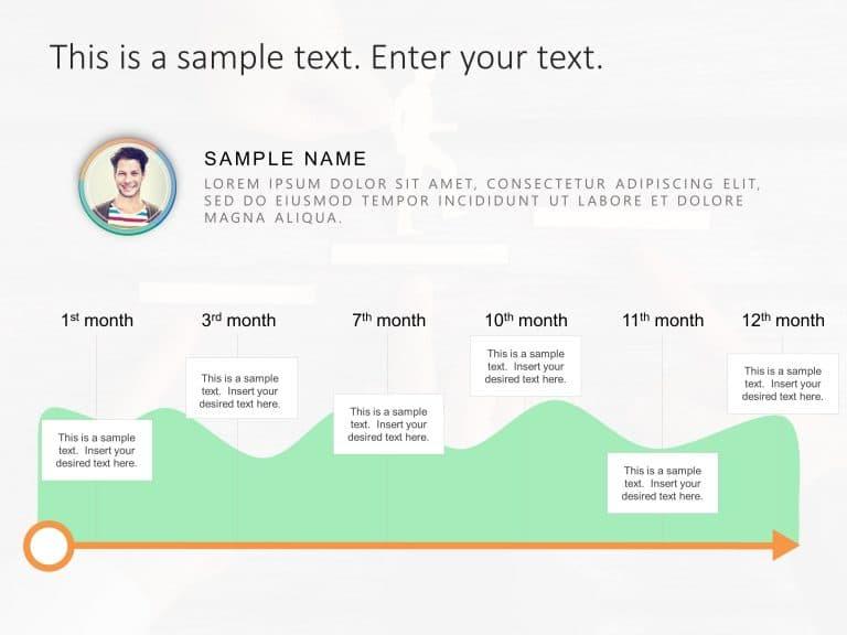 Customer Journey Map Timeline