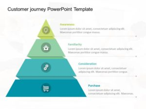 Customer Journey PowerPoint Template 12